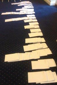 Character envelopes